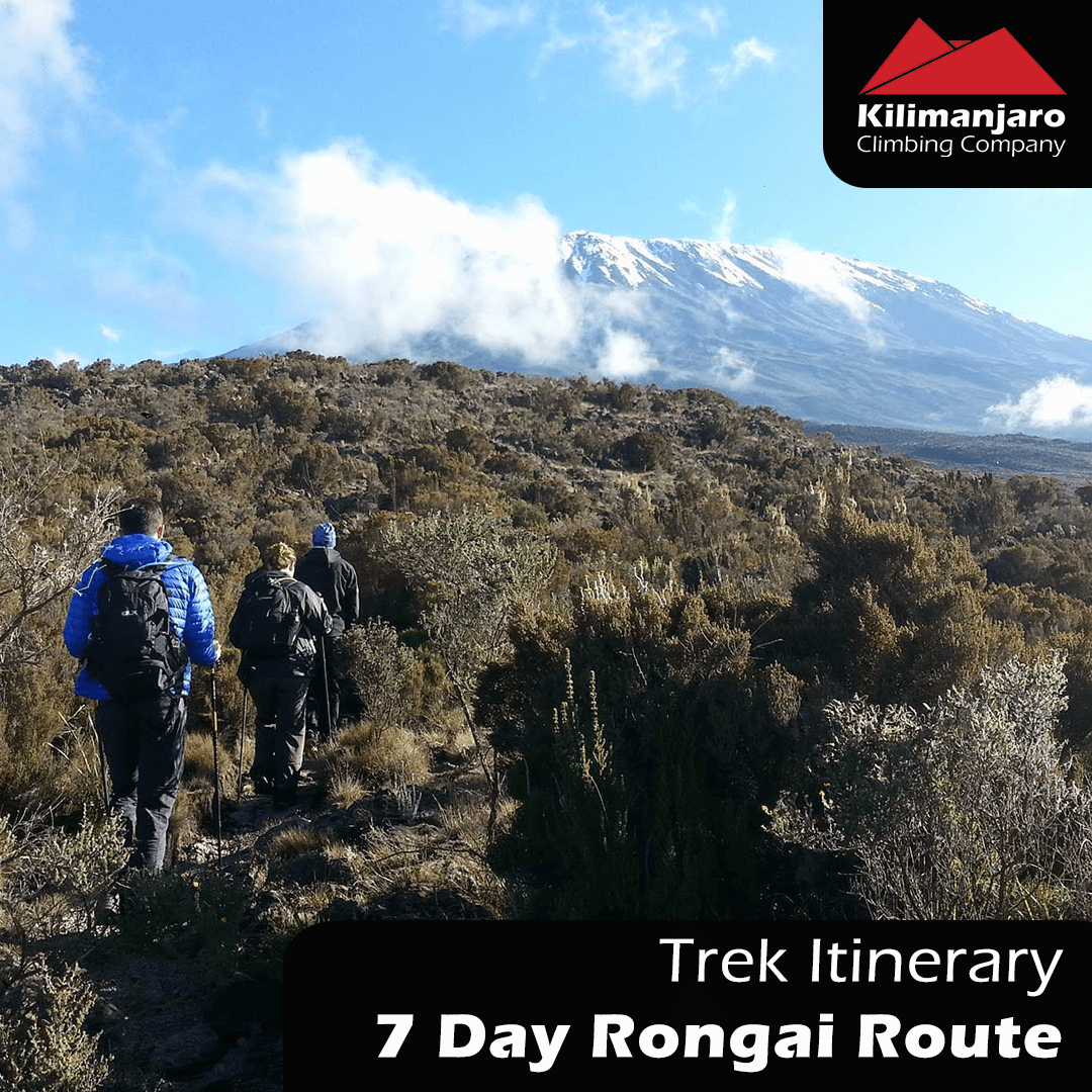 7 DAY RONGAI ROUTE